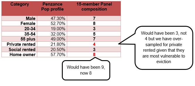 panel_explanatory comments